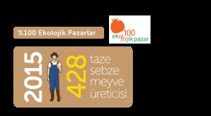 0EkolojikPazarı-01-2