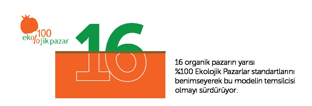 0EkolojikPazarı-05